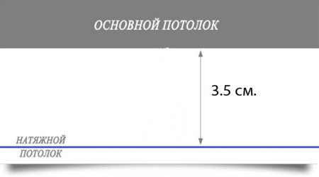 Натяжные потолки Киев Kreplenie_k_stenke-450x250